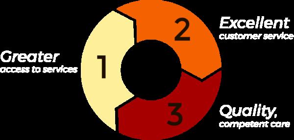 three-tenets@2x